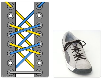 double-cross-lacing