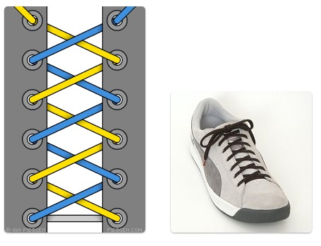 criss-cross-lacing