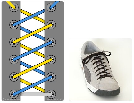 double-helix-lacing