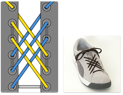 lattice-lacing
