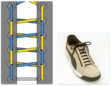 train-track-lacing